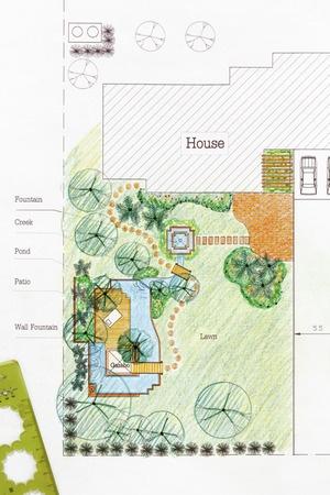 Gartengestaltungsideen: Englischer Garten » Butenas